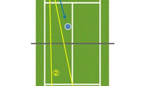テニス 練習メニュー